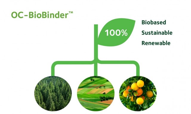 Biobased binders for nonwoven & technical textiles